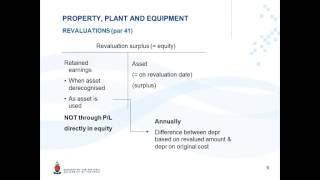 IAS 16 Video 18 Eng Realisation of revaluation surplus