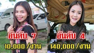 เปิดค่าตัว ล่าสุด! นักร้องลูกทุ่งสาว 7 อันดับ ของเมืองไทย