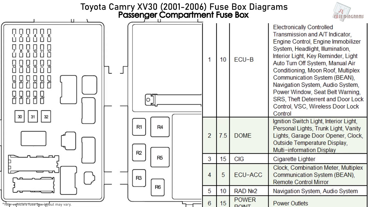 Toyota Camry Xv30  2001-2006  Fuse Box Diagrams