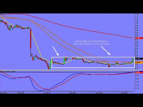 Secrets to Making Money With Penny Stocks Revealed in This Video OTCBB: FNMA, FMCC