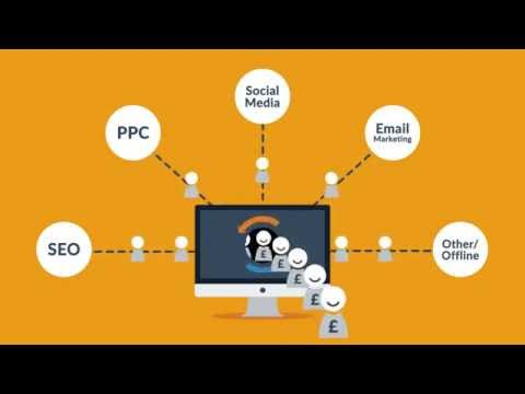 Web Design Explainer Video for Web Design Businesses/Agencies