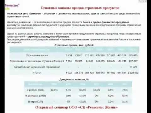 bank/sberbank-rossii/vklady/ -