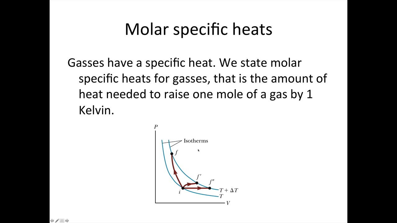 Introduction molar specific heat