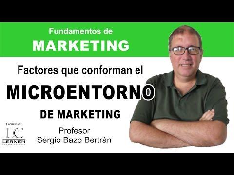 el-microentorno-de-marketing---fundamentos-de-marketing