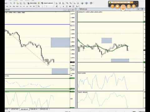 SMB Forex Trading Room Recap 10 23 12