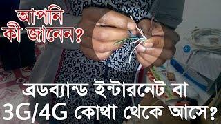 ব্রডব্যান্ড ইন্টারনেট টুকি-টাকি | Broadband Internet Service In Bangladesh