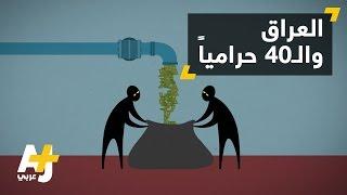 طبقات الفساد في العراق