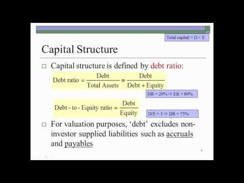 Capital Structure & Financial Leverage 1of4 - Pat Obi