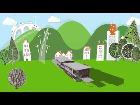 Eco Certificates Promotion Video