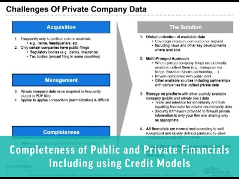 Completeness of Public and Private Financials Including using Credit Models