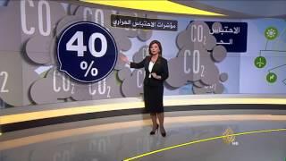 الانحباس الحراري وقمة باريس