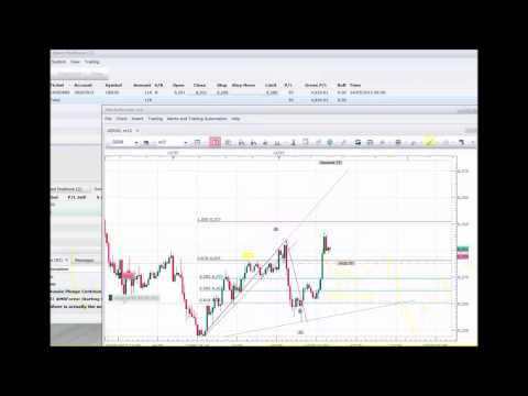 Live DAX day trading £8000 of profit made