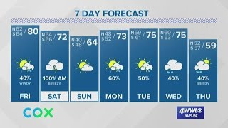 Weather Expert Forecast: Significant Risk of Severe Storms