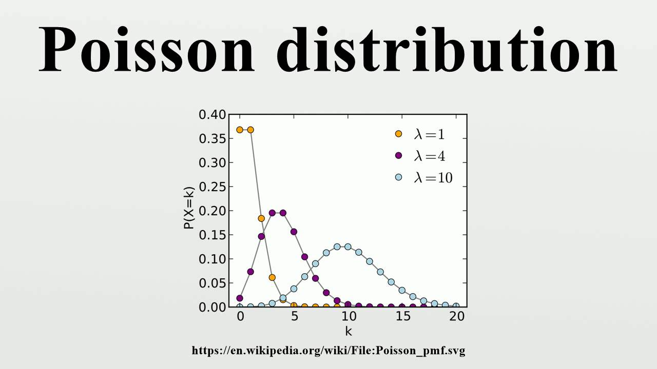 Poisson distribution youtube for Distribution nourriture poisson