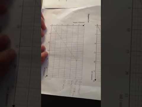 matematik maj 2013 facit