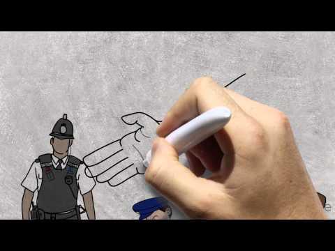 Police Brutality Personal Essay Presentation
