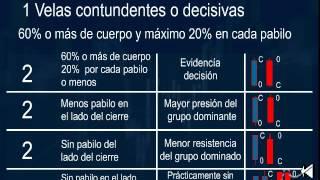 Los 7 pasos para la exitosa negociación del Forex 2- 14de25