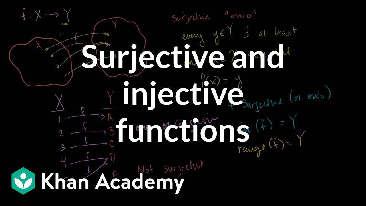 Surjective (onto) and injective (one-to-one) functions ... on set diagrams, set type, set concept, set building techniques, set category, set mathematics, set application, set data structure, set design, set formulas, set theories,