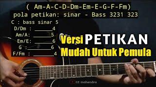 Kunci Gitar TANPA BATAS WAKTU - Ade Govinda Feat Fadly | By GE Mahendra