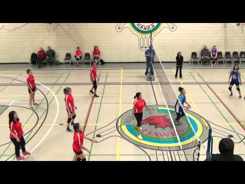 2015 PAGC Volleyball Championship. Red Earth Blue & Red Team.