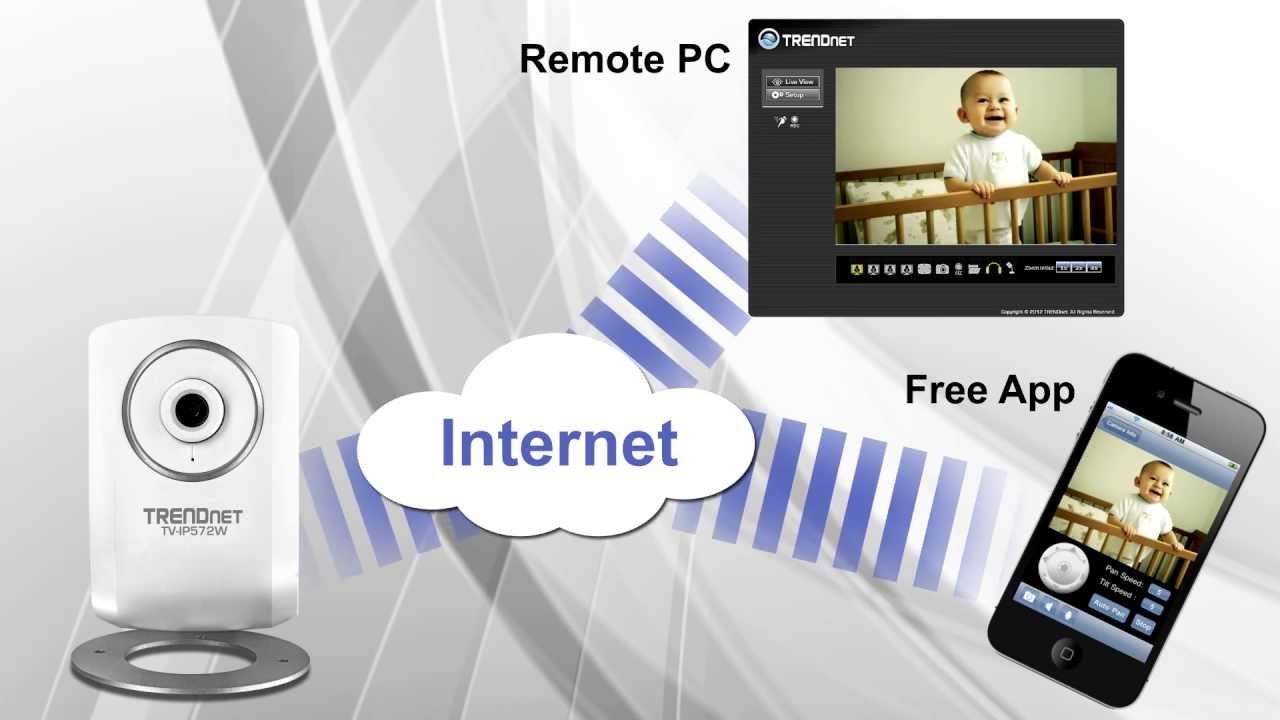 TRENDNET TV-IP572W V1.0R IP CAMERA DRIVERS FOR WINDOWS 10