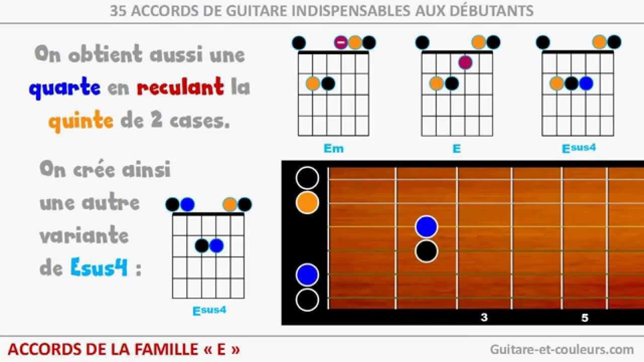 35 accords de guitare indispensables aux d butants youtube for Apprendre les tables facilement