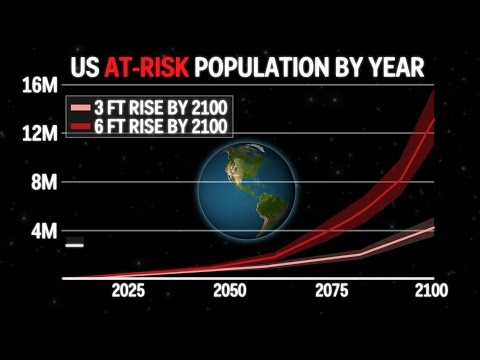 Rising sea levels could push millions of Americans from their homes