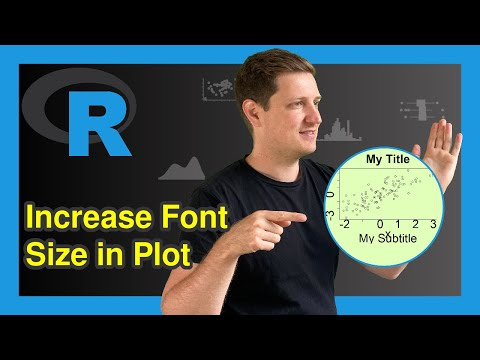 Increase Font Size In Base R Plot (5 Examples)   Change Text Sizes   Cex Argument Of Plot() Function