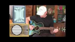 Mr. Tambourine Man - Bob Dylan / The Byrds - Guitar Lesson (easy)