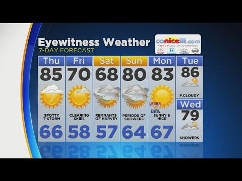 Morning Weather: Cold Front Sparks Few Showers Today
