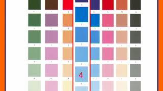 Как подбирать цвет для краски. Колеровка акриловой краски.