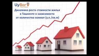 Цены на недвижимость в Ташкенте. Динамика роста август-ноябрь 2014 года(Динамика роста на недвижимость в Ташкенте, по зонам, виду материала, по количеству комнат. Ссылка на деталь..., 2015-01-09T05:44:25.000Z)