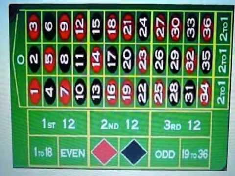 Poker lataa exercises