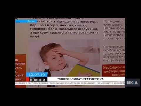 ТРК ВіККА: Понад сімсот черкащан захворіли на кір від початку року