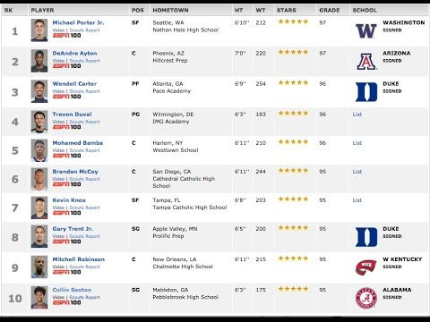 ESPN's Top 10 2017 Basketball Recruits - YouTube