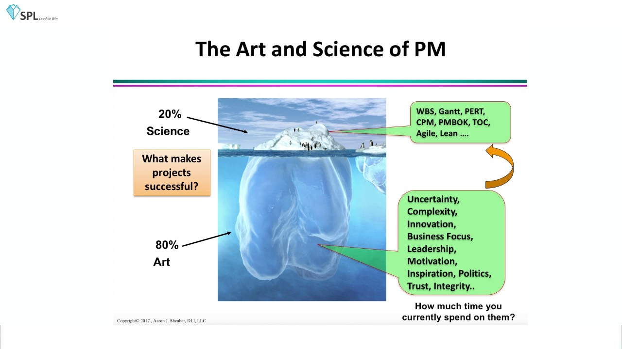 1 Is Project Management An Art Or Science