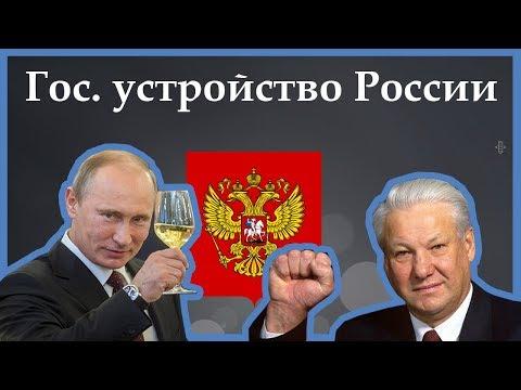 Государственное устройство России (РФ)