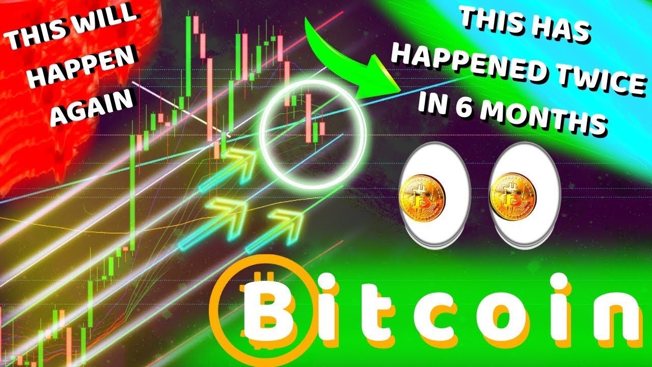 BITCOIN HIDDEN INDICATOR - BREAKING!!!! MOST AREN'T READY FOR THIS NEXT PRICE! HERE'S WHAT IS NEXT 11