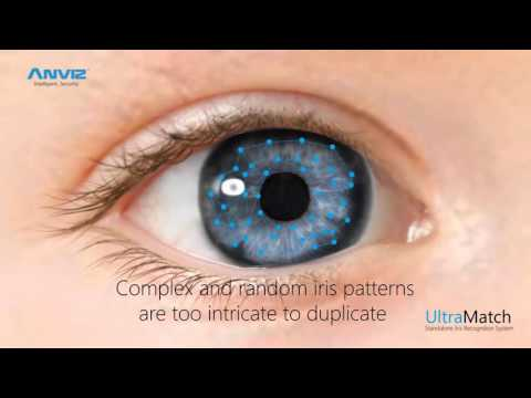 Anviz UltraMatch S1000 Iris Recognition Reader from Eyenetwatch.com