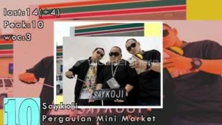 AZ30 Chart Indonesia (10-19 Des 2012)