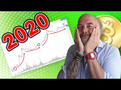 Bitcoin Price Prediction 2020 - Is Now Really The Time To Buy?