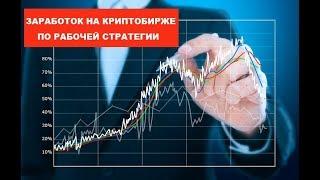 Торгую на паре BTC/USDT методом ЛЕСЕНКА (видеоурок)