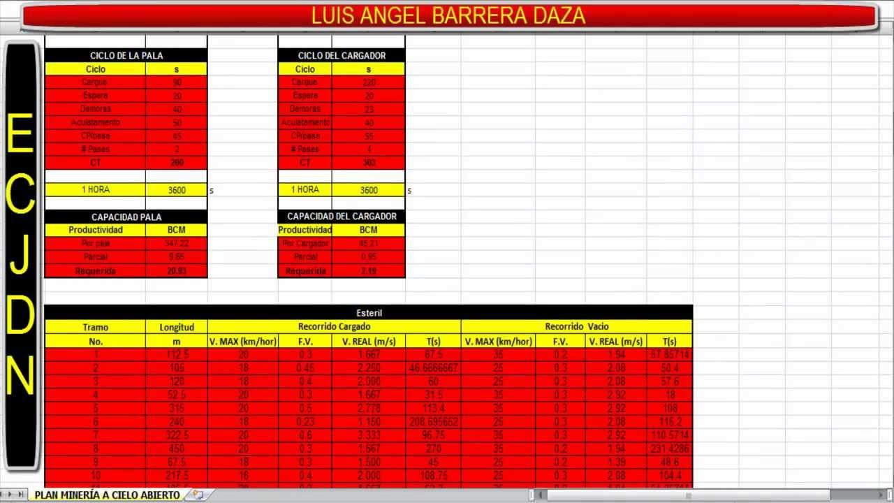 PLAN MINERÍA A CIELO ABIERTO EN MICROSOFT EXCEL. (LUIS ANGEL BARRERA ...