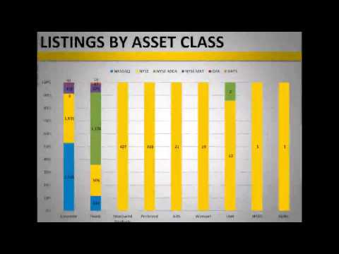 Demystifying U.S. Equities Prices (Part 1 of 2)