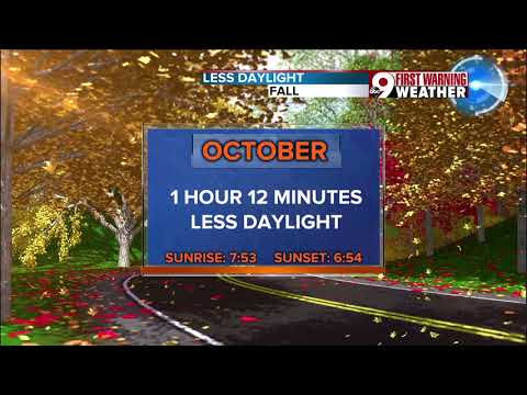Daylight Saving Time comes to an end Nov. 5