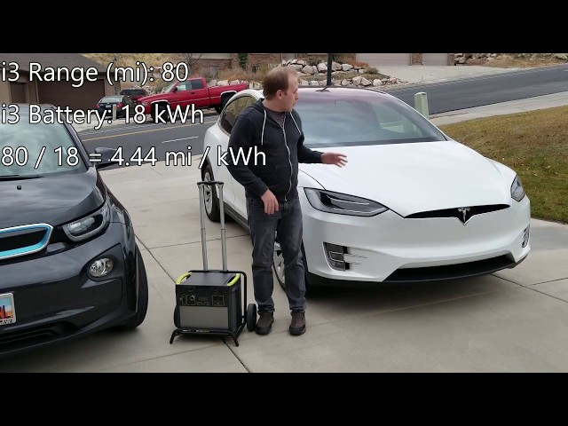 Charging an EV with a portable battery - Does it Work?