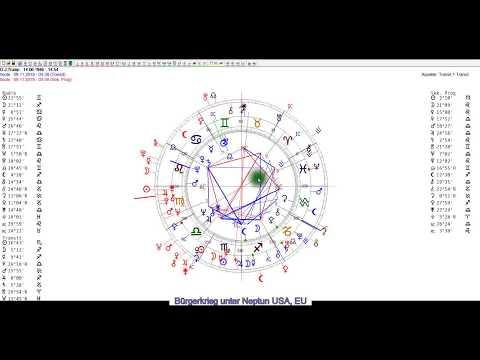 Astrologie und Zeitgeist 25490382