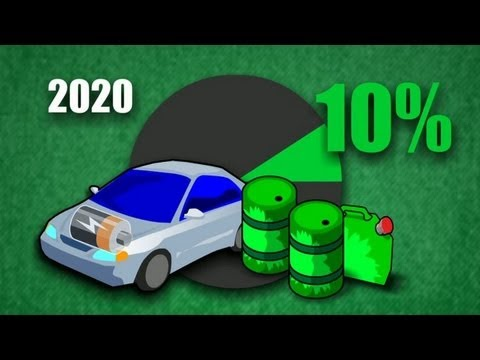 Biofuels - the Green alternative