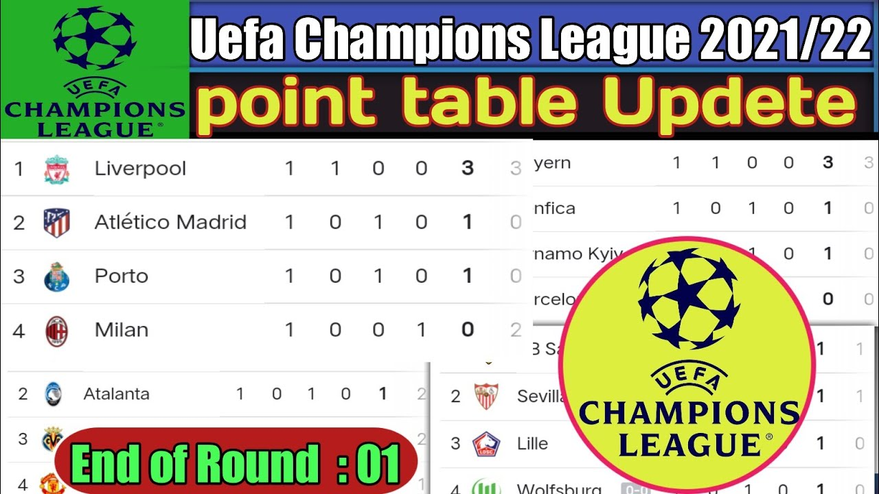 Champions League standings 2021-22: Schedule, current group ...