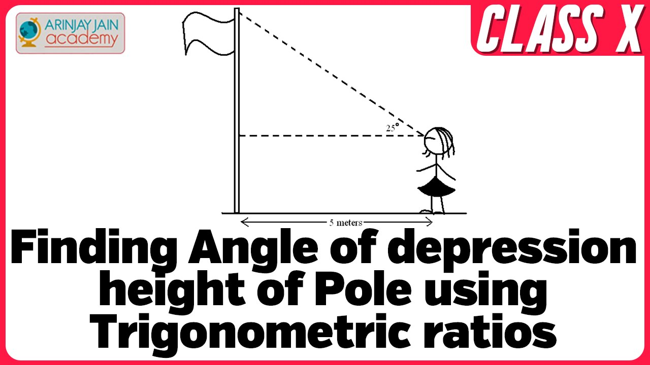 how to find out angle of depression